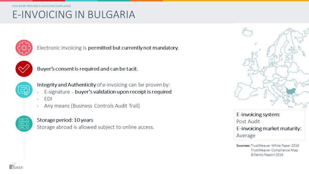 E-Invoicing Compliance Bulgaria